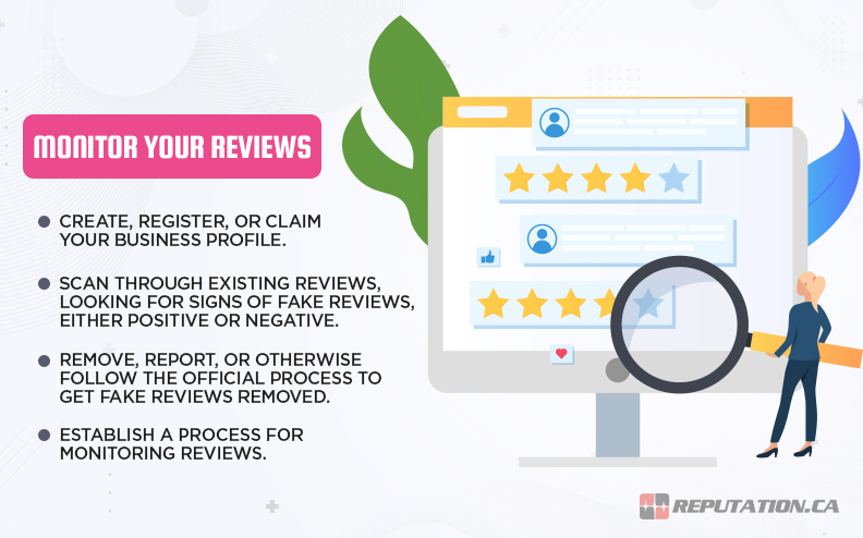 Monitor Your Reviews