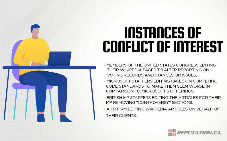 Conflict of Interest Instances