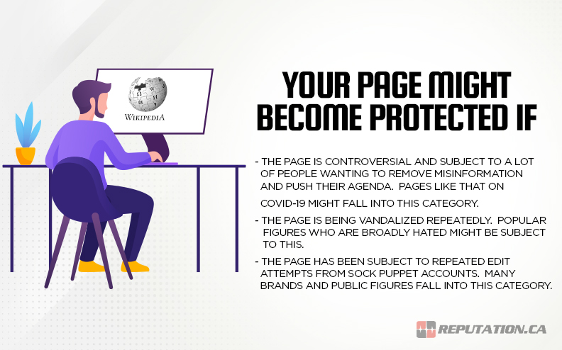 Page Become Protected