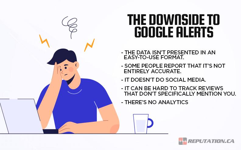Downside Google Alerts